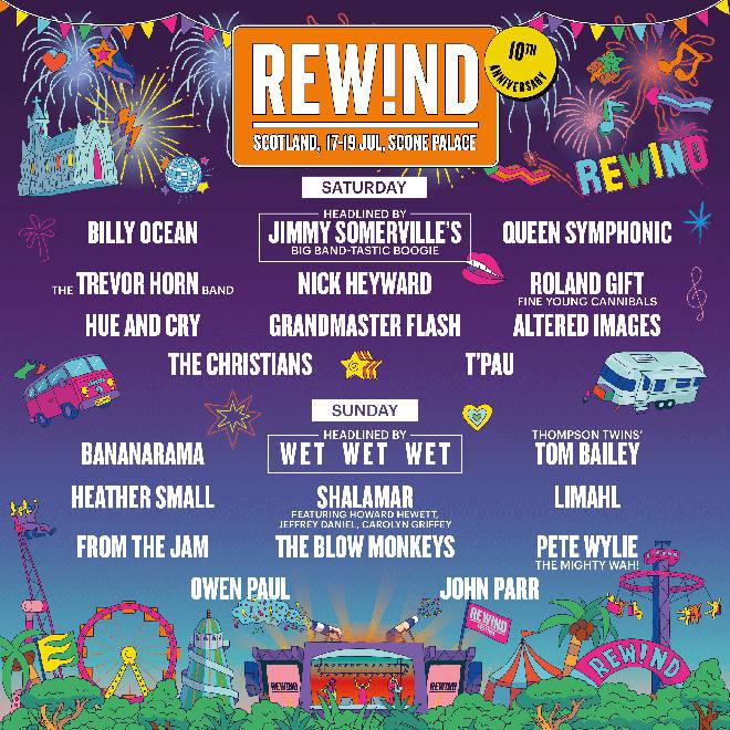 Rewind 2020 Scotland
