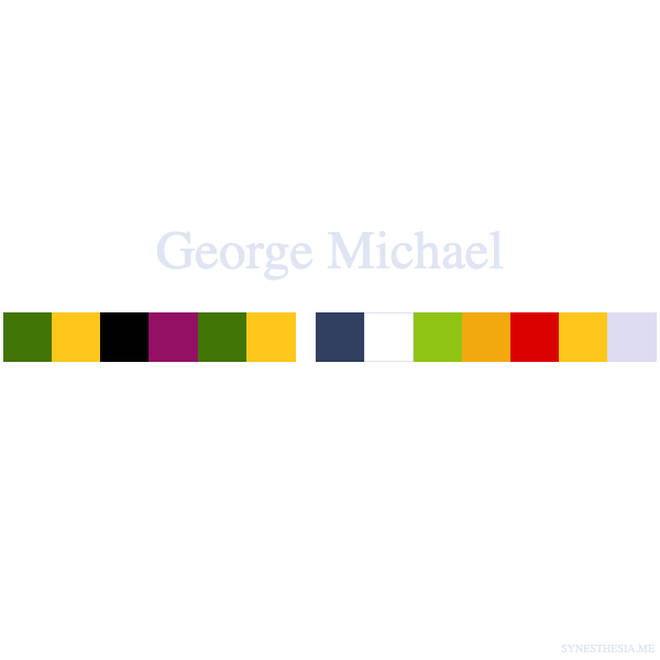 What colour is your name? Try this online tool to find out.