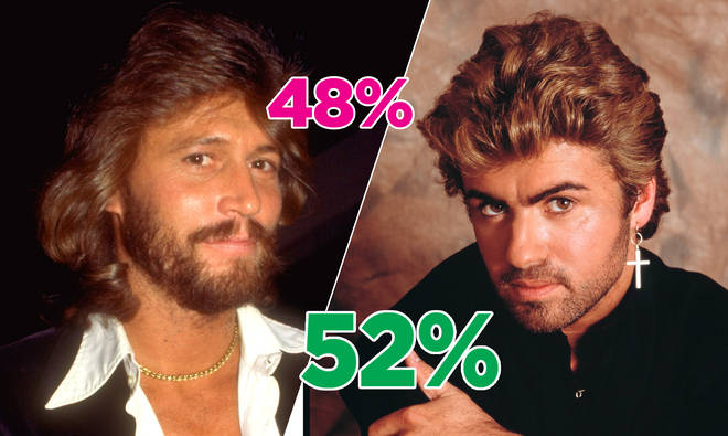 Which music icons are you a combination of? Answer these questions to find out